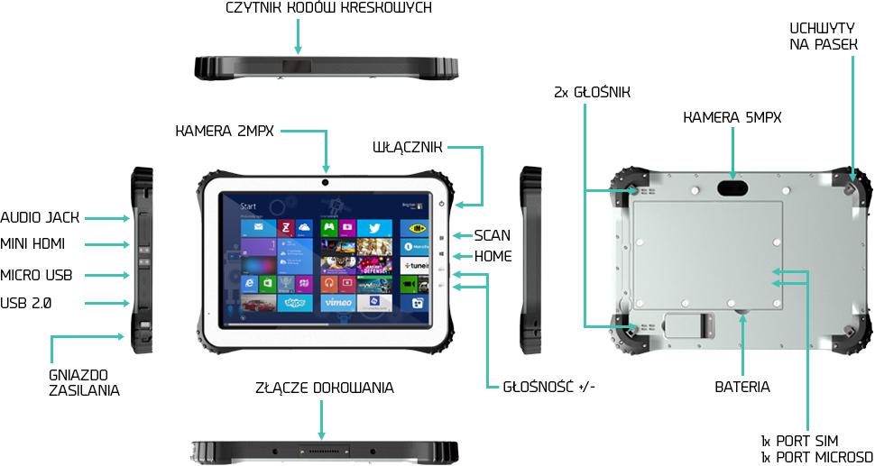 Tablet przemysłowy EMD I12 - opis złącz usb, hdmi