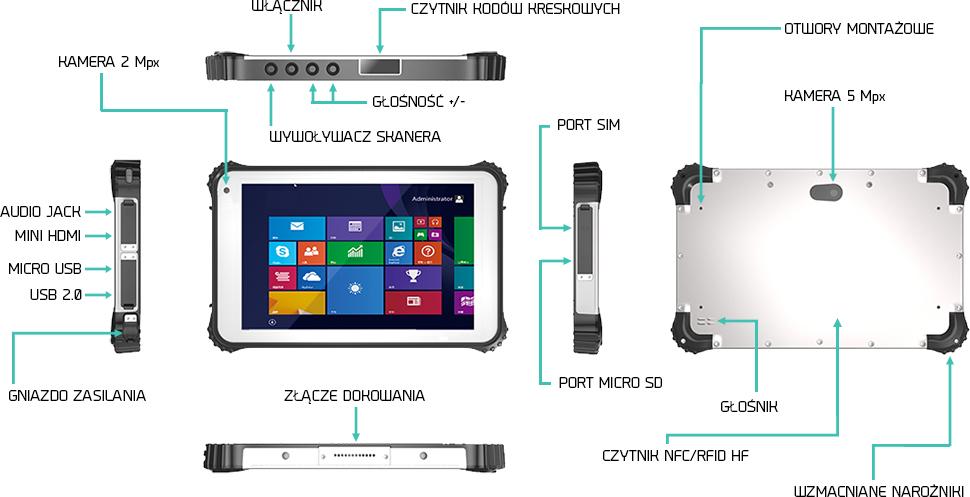 Tablet przemysłowy z usb i hdmi -  EMD I82
