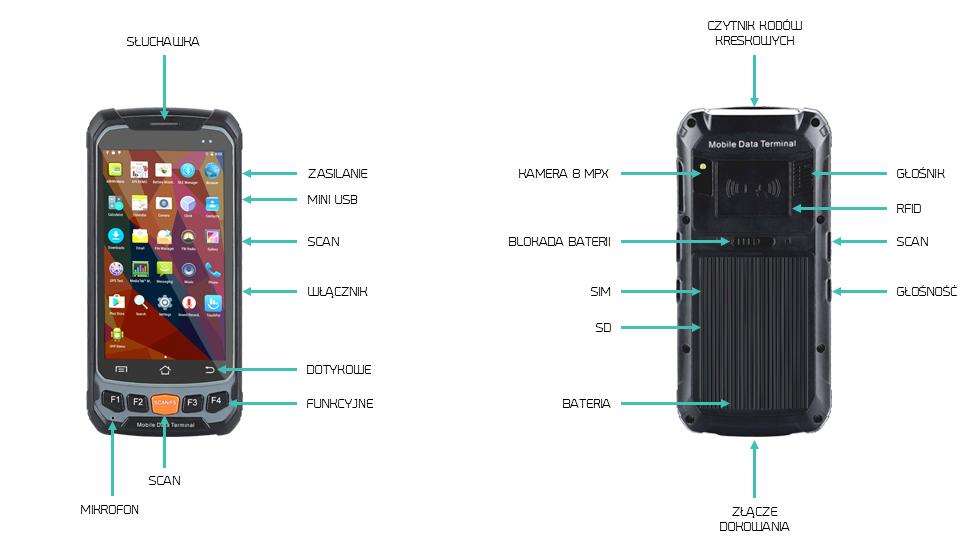 Komputer mobilny android czytnik kodów kreskowych - Handheld COZY