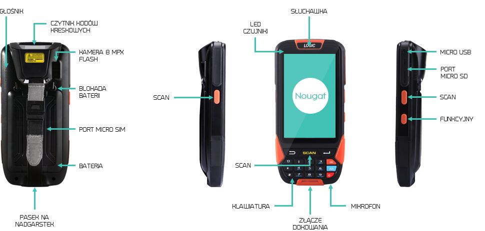 Logic X61 - kolektor danych RFID UHF z uchwytem pistoletowym