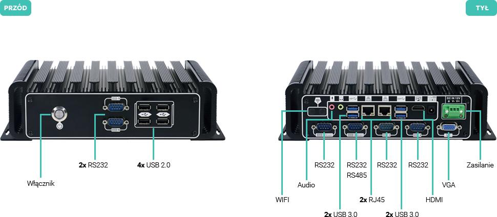 Komputer przemysłowy bezwentylatorowy RS232 COM RS485 - Fibre LNK R8