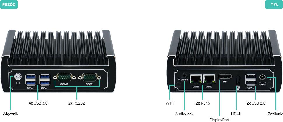 kompaktowy komputer hdmi 4k LAN Gibabit - Fibre OXY M2