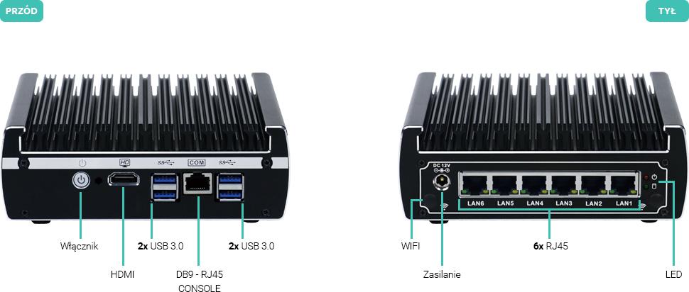 komputer serwerowy db9 rj45 console hdmi - Fibre SVR L6
