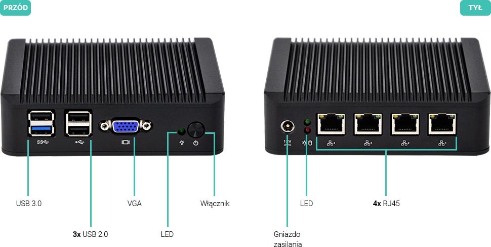dns serwer vpn firewall dhcp minipc spectre ql30