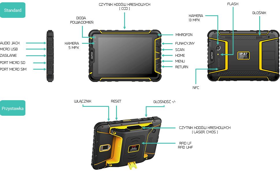 Tablet przemysłowy Senter ST907 - opis złącz