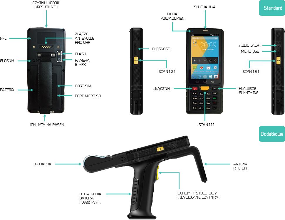Przemysłowy kolektor danych API SDK uchwyt pistoletowy - Senter ST908W